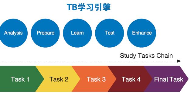 学习体系.jpg