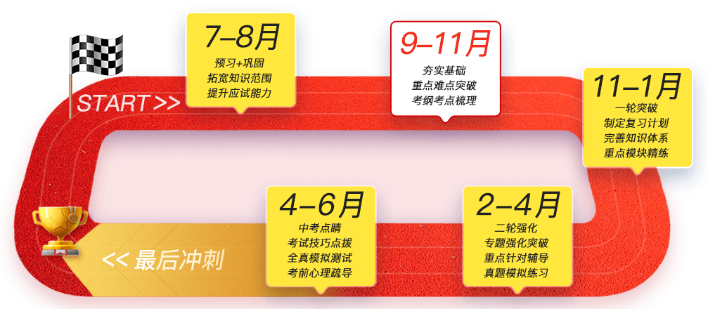 上海精锐中考数学专题点睛