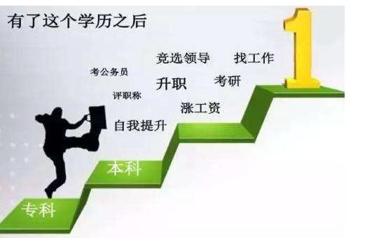 上海自考本科哪里的培训班好