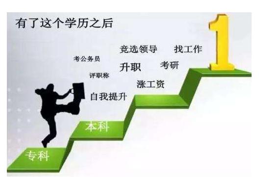 上海业余本科哪里的培训班好
