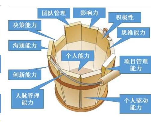 上海廊下高三素质特长辅导