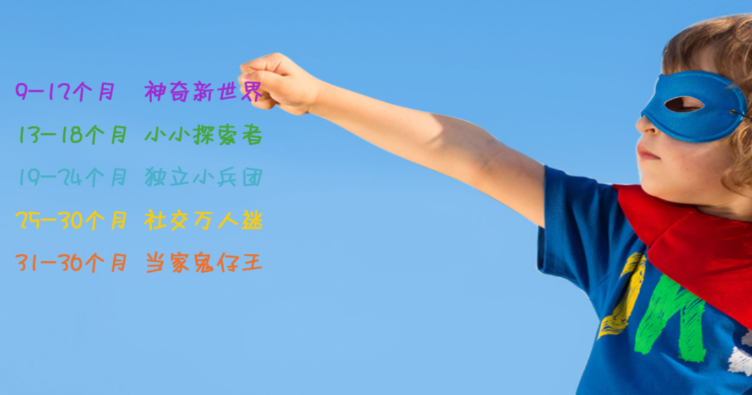 重庆龅牙兔情绪宝贝课程